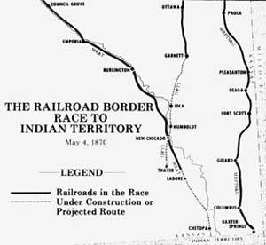 Railroad Race